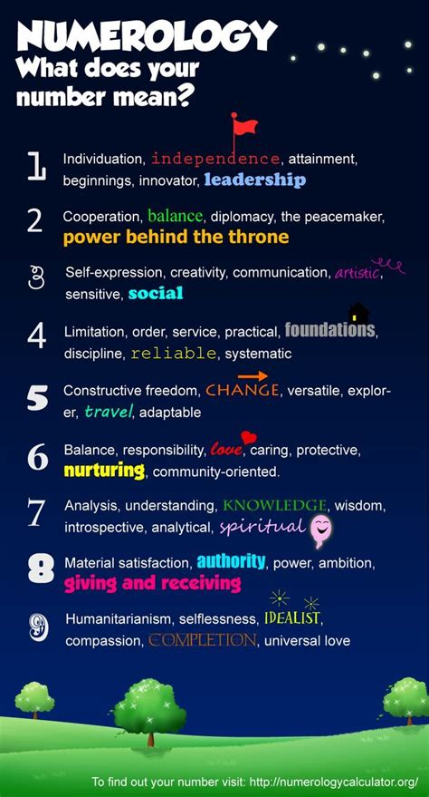 Numerology a tool for love meetmindful jpg 736x1365