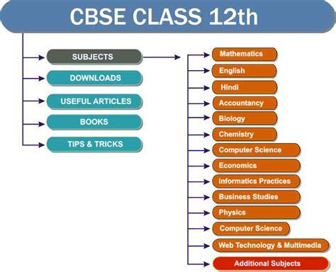 Hindi essay for class 12th gif 750x608