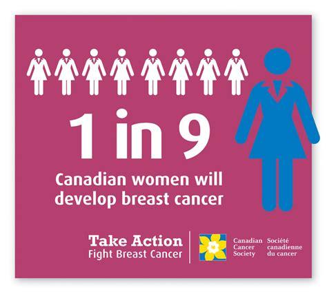 canadian cancer society breast cancer jpg 1250x1128